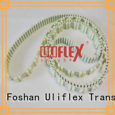 new timing belt international market for textile machine